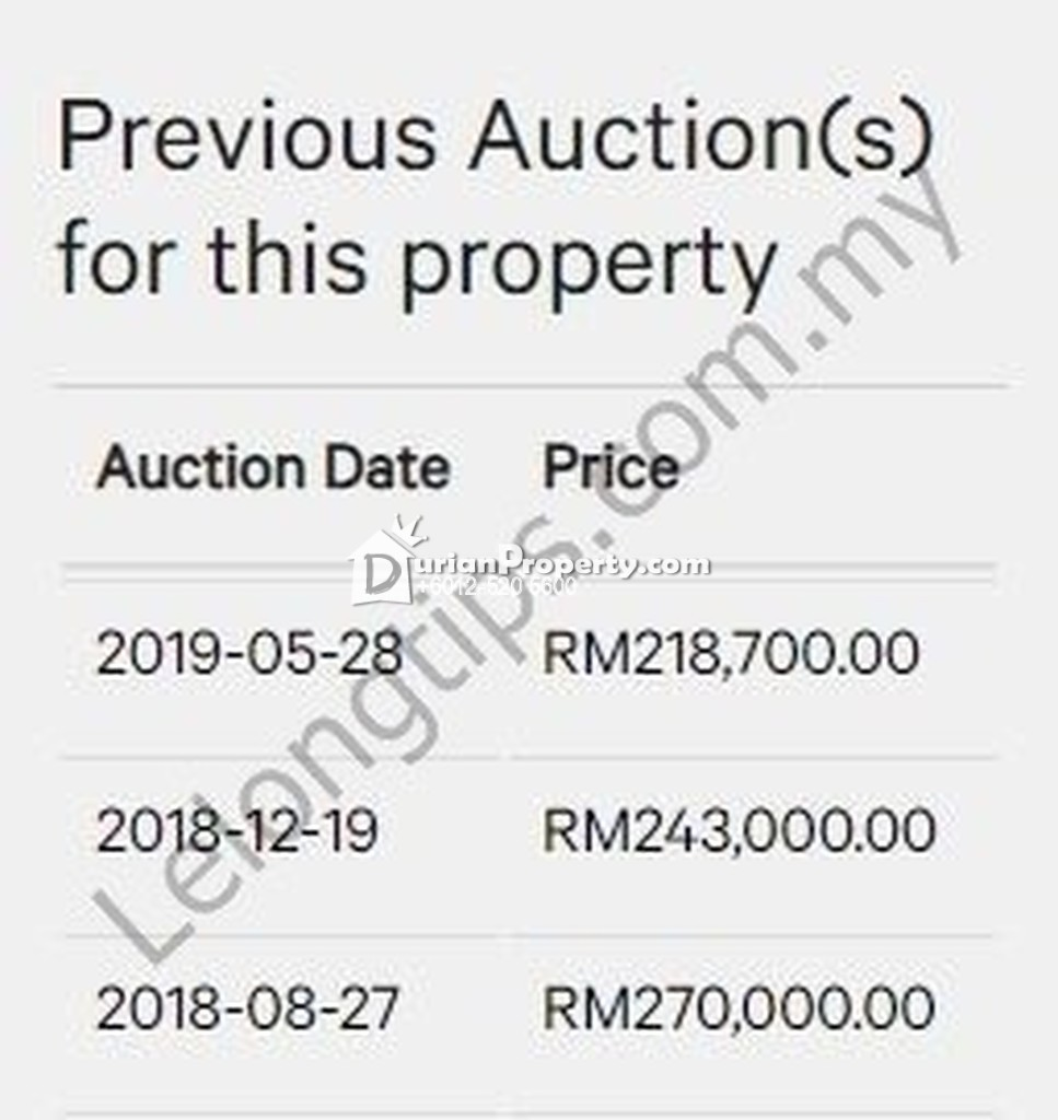 Bungalow House For Auction at Selising, Kelantan