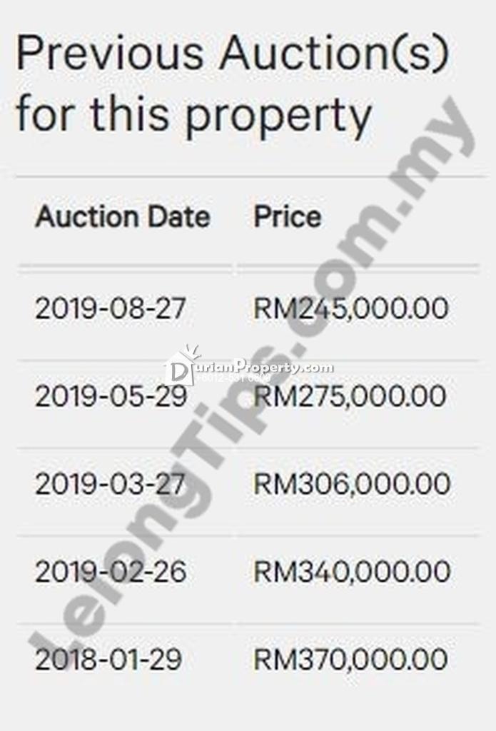 Apartment For Auction at Tiara Hatamas, Cheras South
