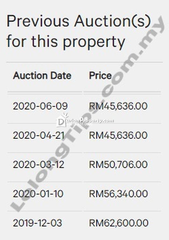 Flat For Auction at Sibu Jaya, Sibu