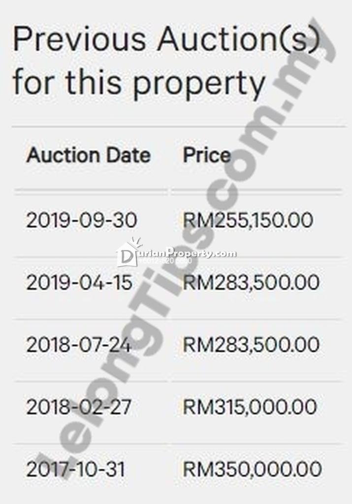 Semi-D Warehouse For Auction at Taman Pelangi, Ayer Tawar
