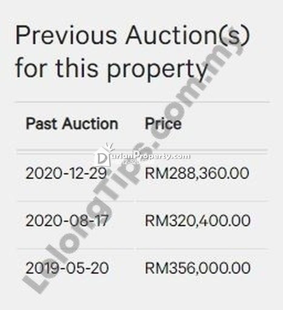 Semi D For Auction at Ketereh, Kelantan