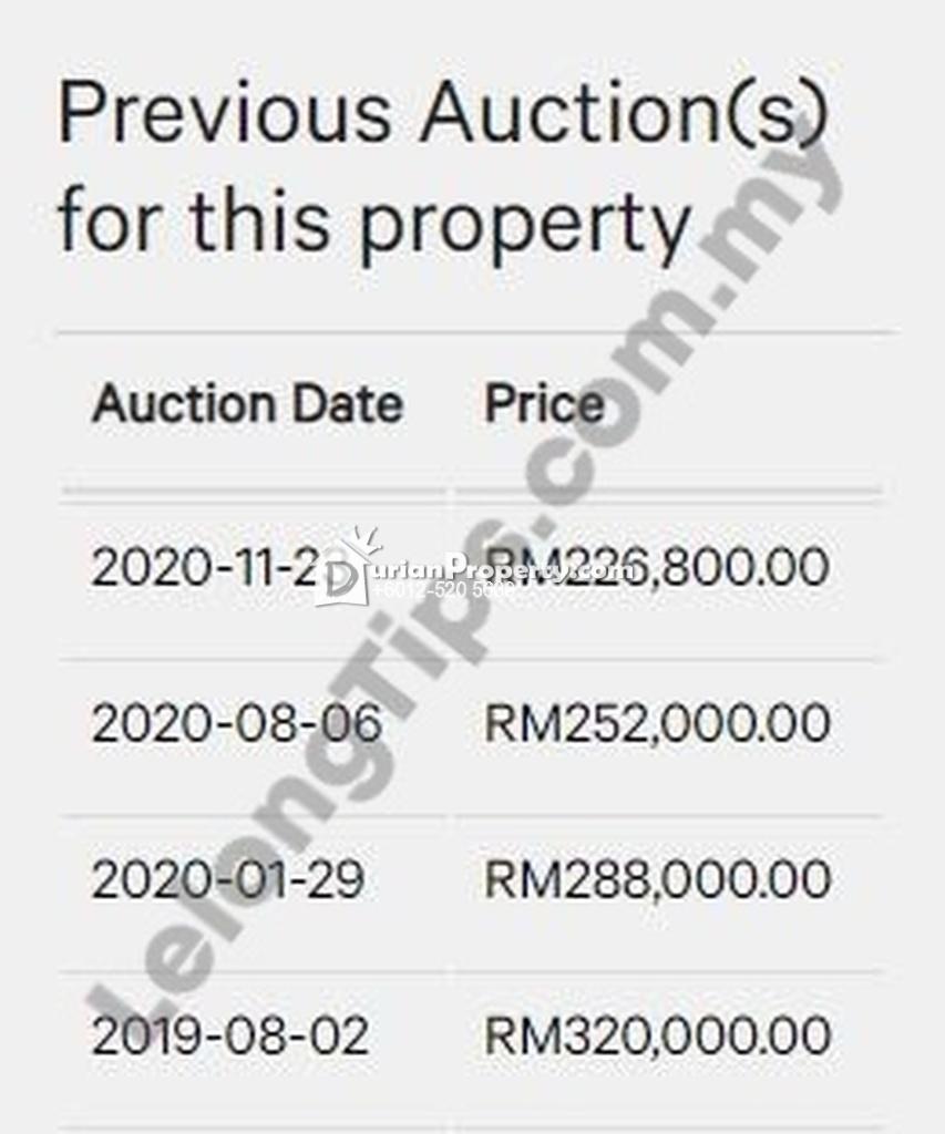 Terrace House For Auction at Bukit Setongkol, Kuantan