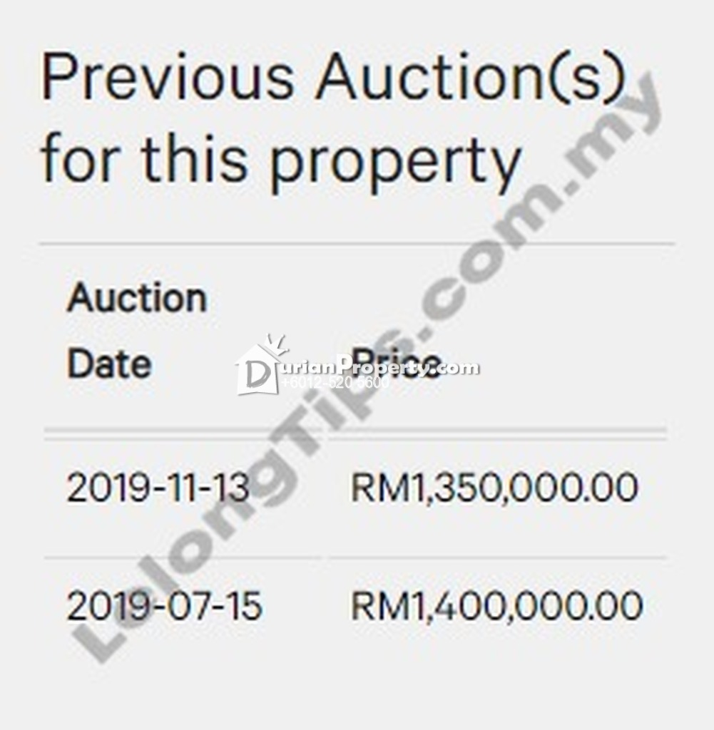 Shop Office For Auction at Section 13, Shah Alam