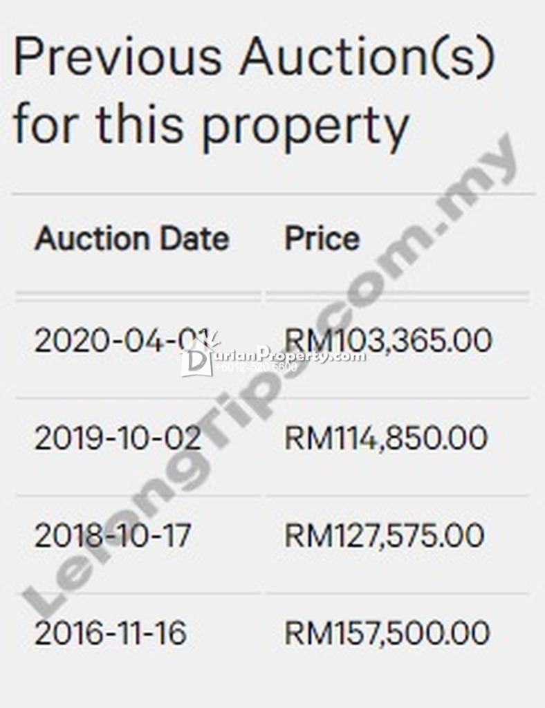 Shop Office For Auction at Muara Tuang, Kota Samarahan