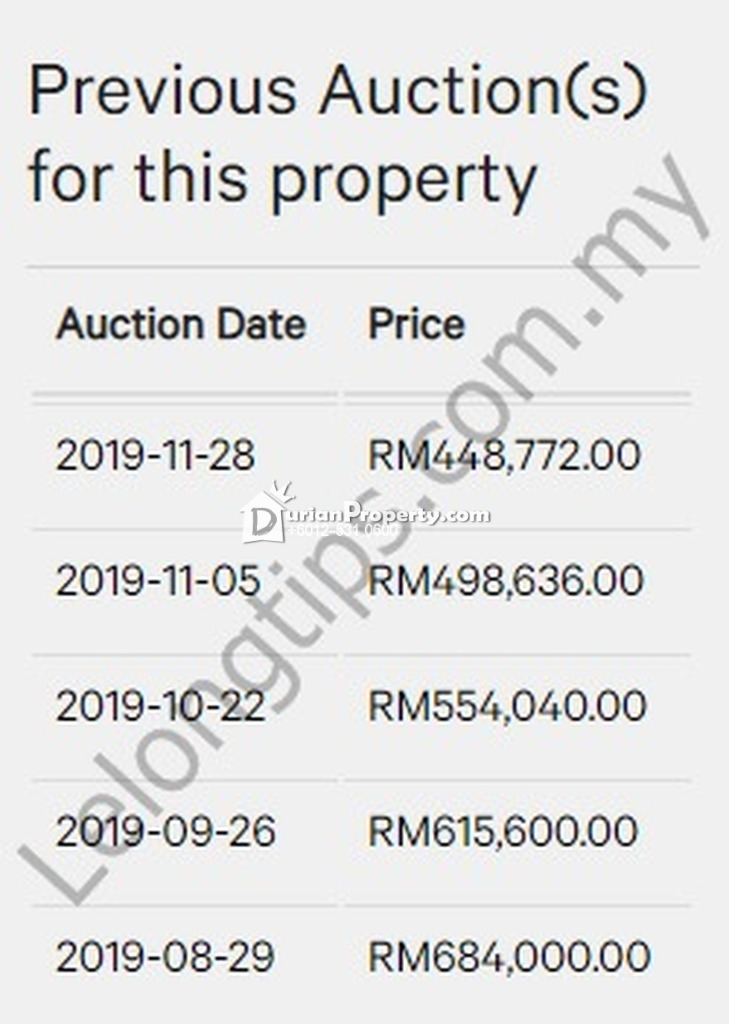 Shop For Auction at The Square @ One City, Subang Jaya