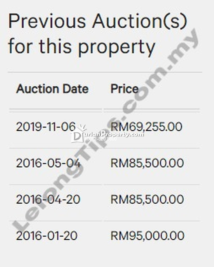 Apartment For Auction at Taman Suria Jaya, Kuching