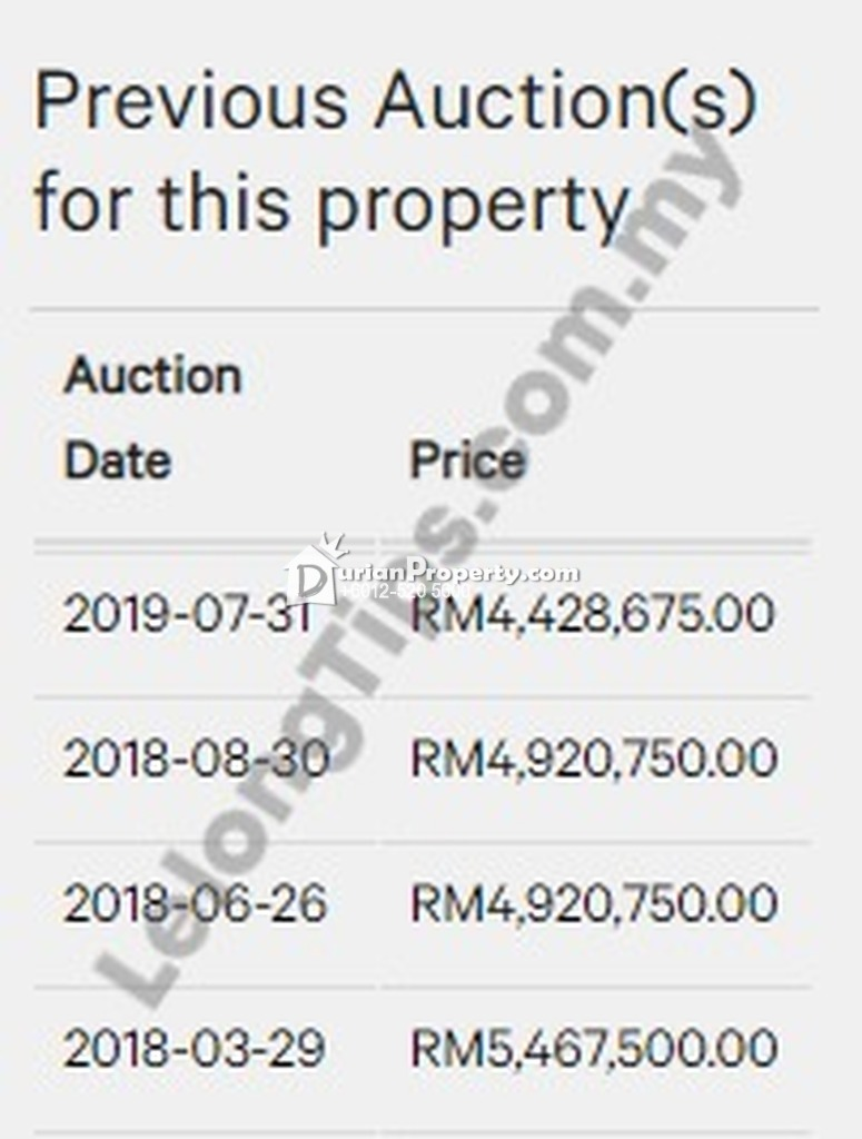 Semi D For Auction at Precinct 10, Putrajaya