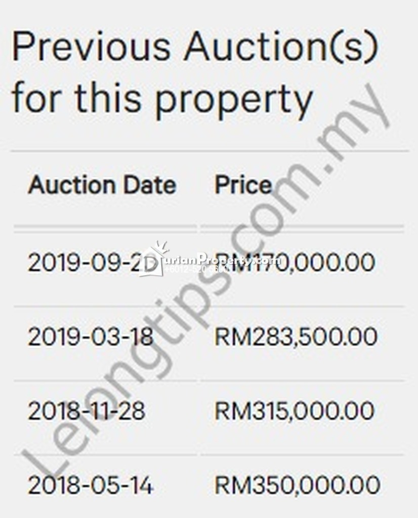 Agriculture Land For Auction at Mersing, Johor