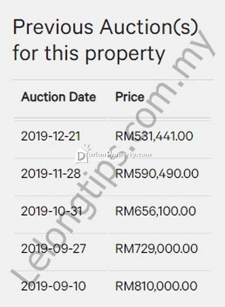 Shop For Auction at The Place, Cyberjaya