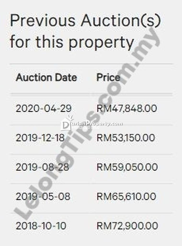Terrace House For Auction at Hulu Terengganu, Terengganu