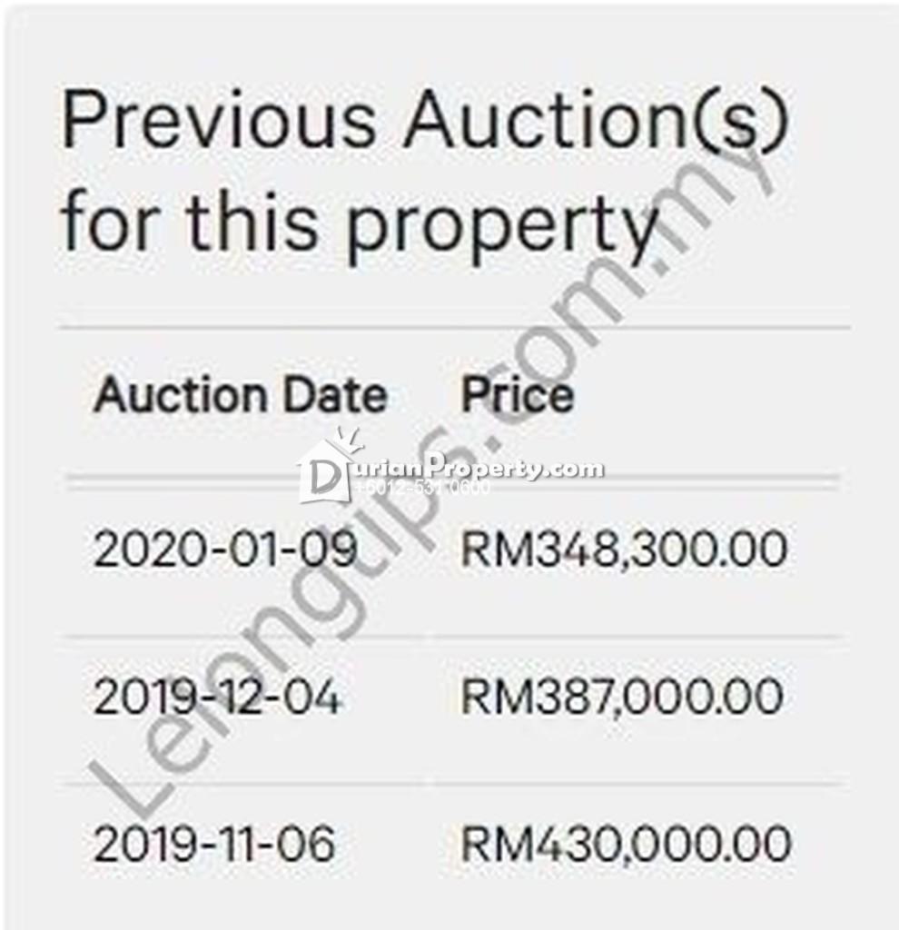 SOHO For Auction at Third Avenue, Cyberjaya