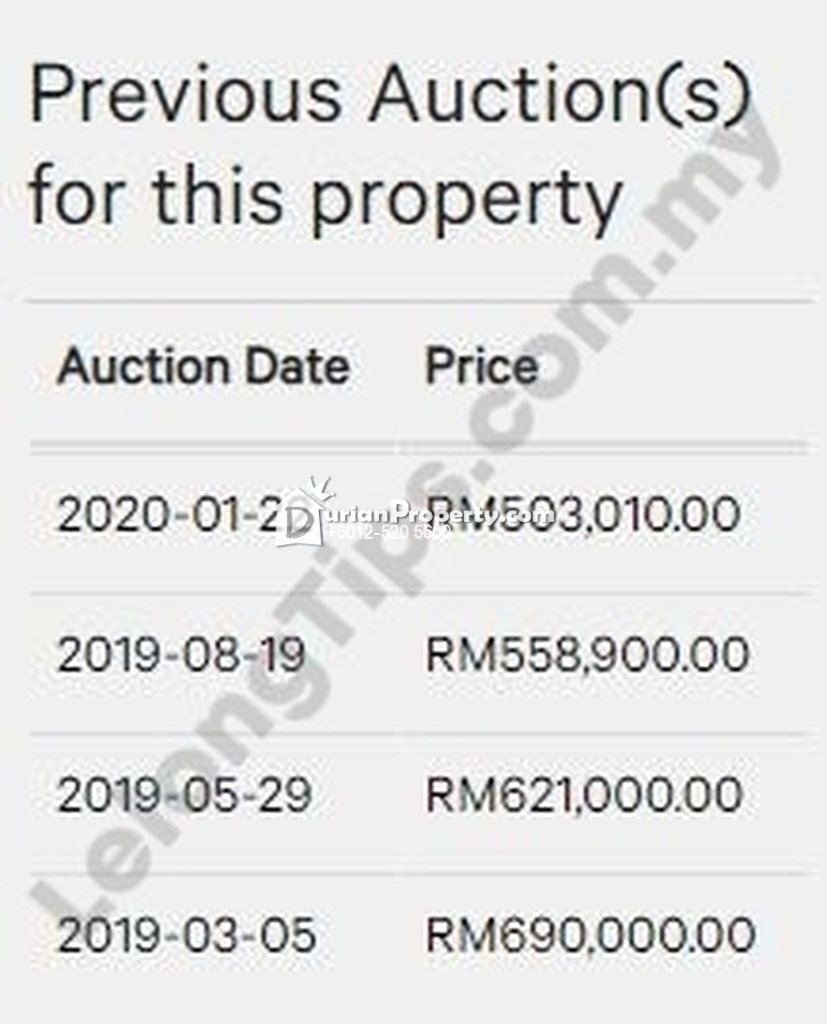 Terrace House For Auction at Taman Mutiara Rini, Skudai