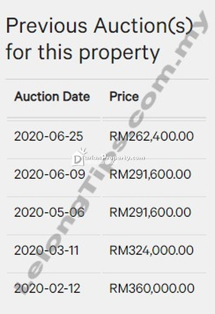 Apartment For Auction at Lite View 4, Miri