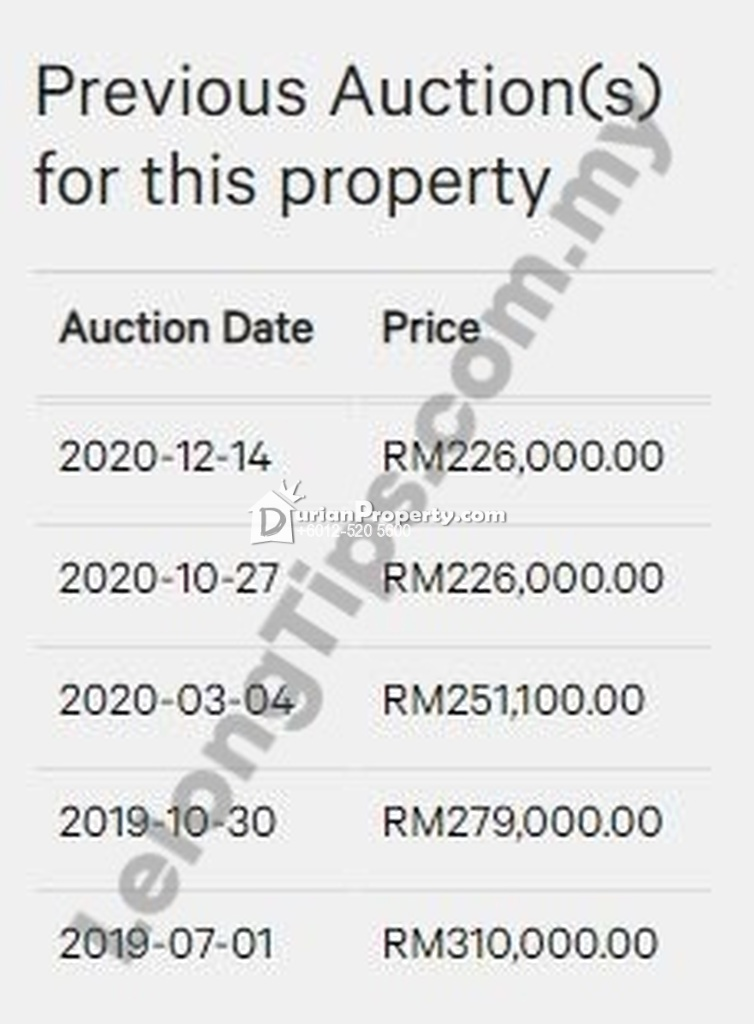 Terrace House For Auction at Taman Velox, Rawang