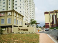 Property for Sale at SuriaMas