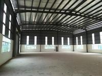 Detached Factory For Rent at Bandar Indahpura, Kulai