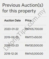 Terrace House For Auction at Batu Kawa, Kuching