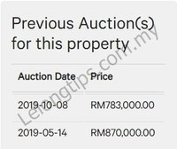 Terrace House For Auction at Bandar Bukit Tinggi, Klang