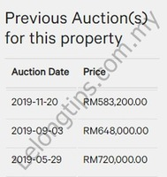 Condo For Auction at Leisure Bay, Tanjung Tokong