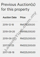 Residential Land For Auction at Mantin, Seremban
