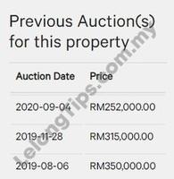 Condo For Auction at Pangsa Murni, Wangsa Maju
