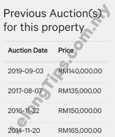 Terrace House For Auction at Taman Impian, Bukit Rotan