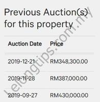 Apartment For Auction at Taman Bayu Puteri, Johor Bahru