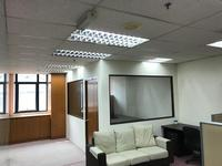 Property for Rent at Wisma UOA II