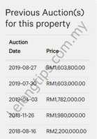 Semi D For Auction at Section 27, Shah Alam