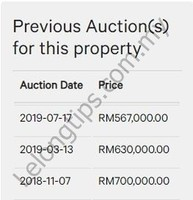 Property for Auction at Tabuan Heights