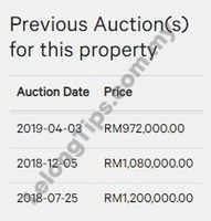 Property for Auction at Kerteh