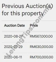 Apartment For Auction at M City, Ampang