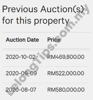 Serviced Residence For Auction at Nadayu 63, Melawati