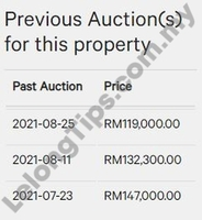 Shop For Auction at One Stop Midlands Park Centre, Georgetown