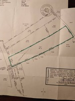 Agriculture Land For Sale at Pontian, Johor