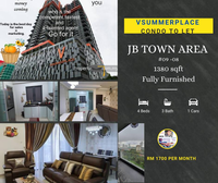 Property for Rent at V @ SummerPlace